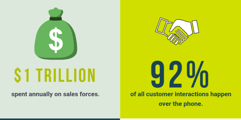 6 Facts About Cold Calling Infographic