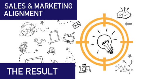 sales alignment results