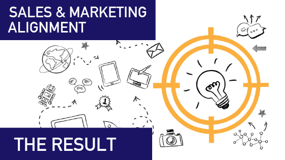 Sales and Marketing Alignment – The Results