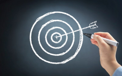 How to set meaningful sales targets
